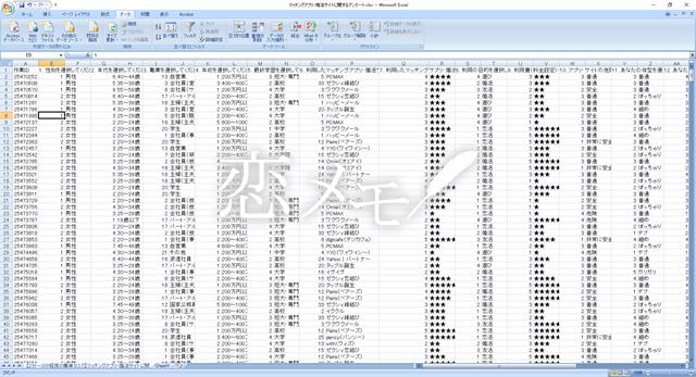 マッチングアプリ利用調査データ